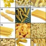 Tipuri de paste italieneşti