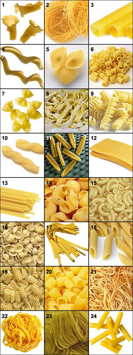 Paste italienesti